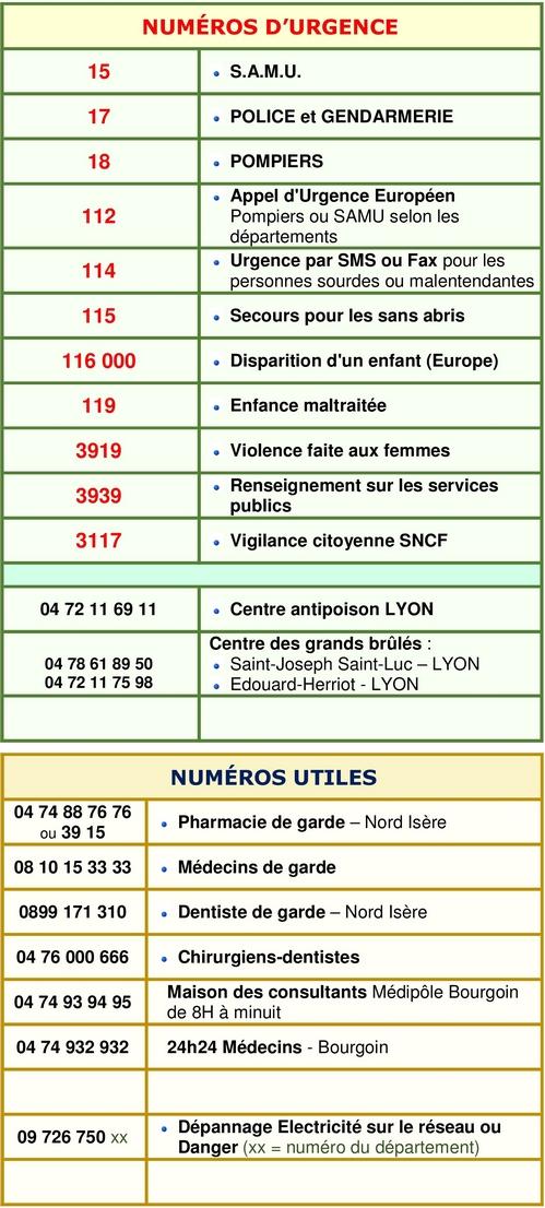 numeros-utiles-saint-andre-le-gaz-38490