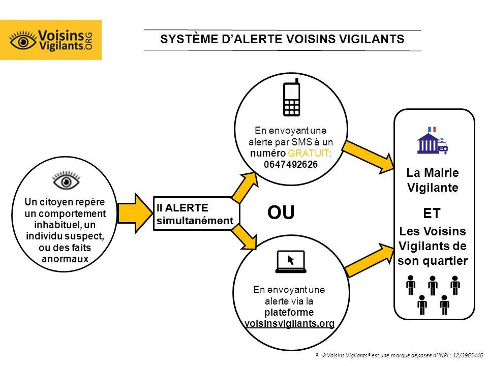 systeme-dalerte-voisins-vigilants
